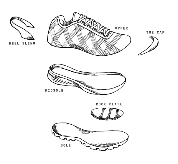 MRL_1H19_Trail Running_Anatomy_of_a_Shoe_1