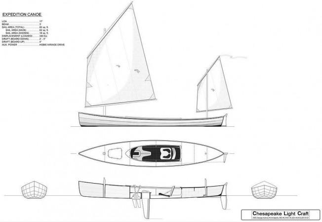 CLC_Canoe